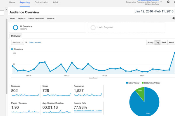 blog-featured-analytics